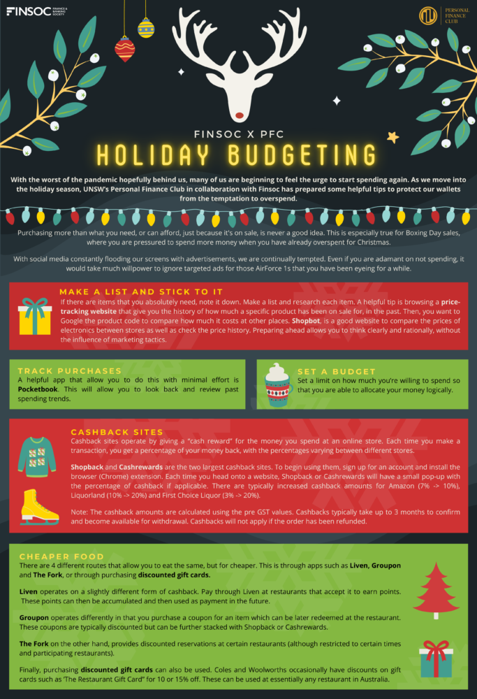 Holiday Budgetingimage preview for post
