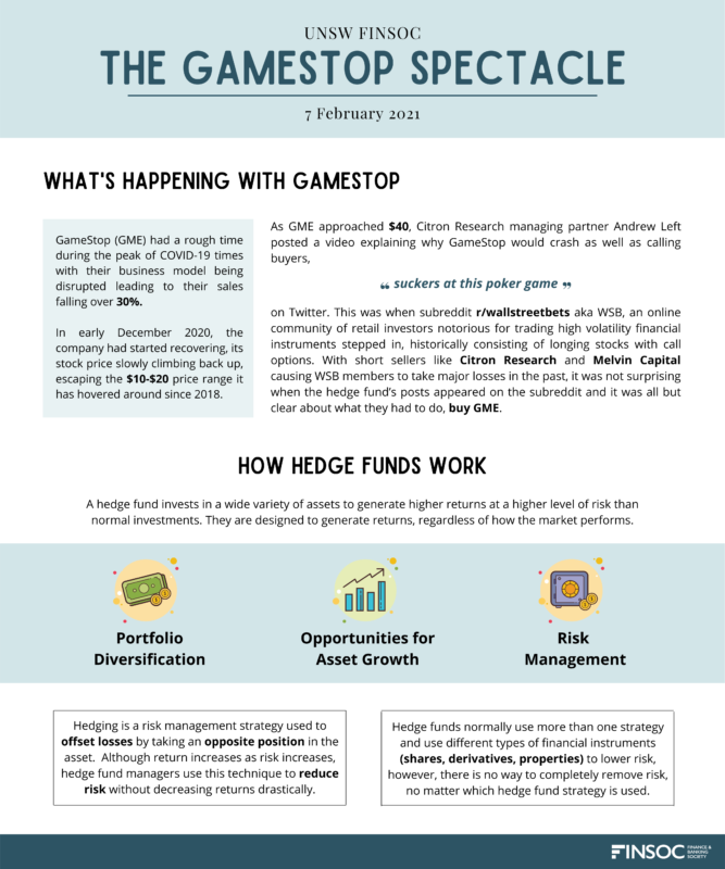 The Gamestop Spectacleimage preview for post